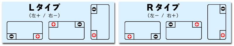 バッテリー端子位置説明