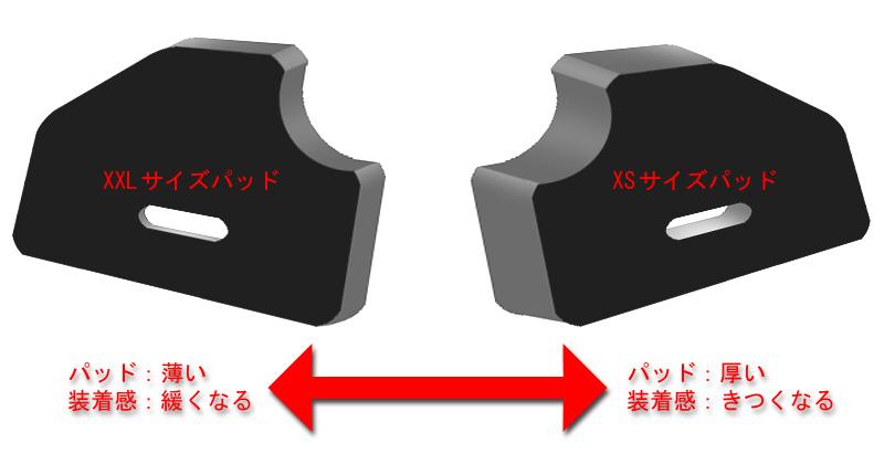 パイロテクト・チークパッドサイズ説明